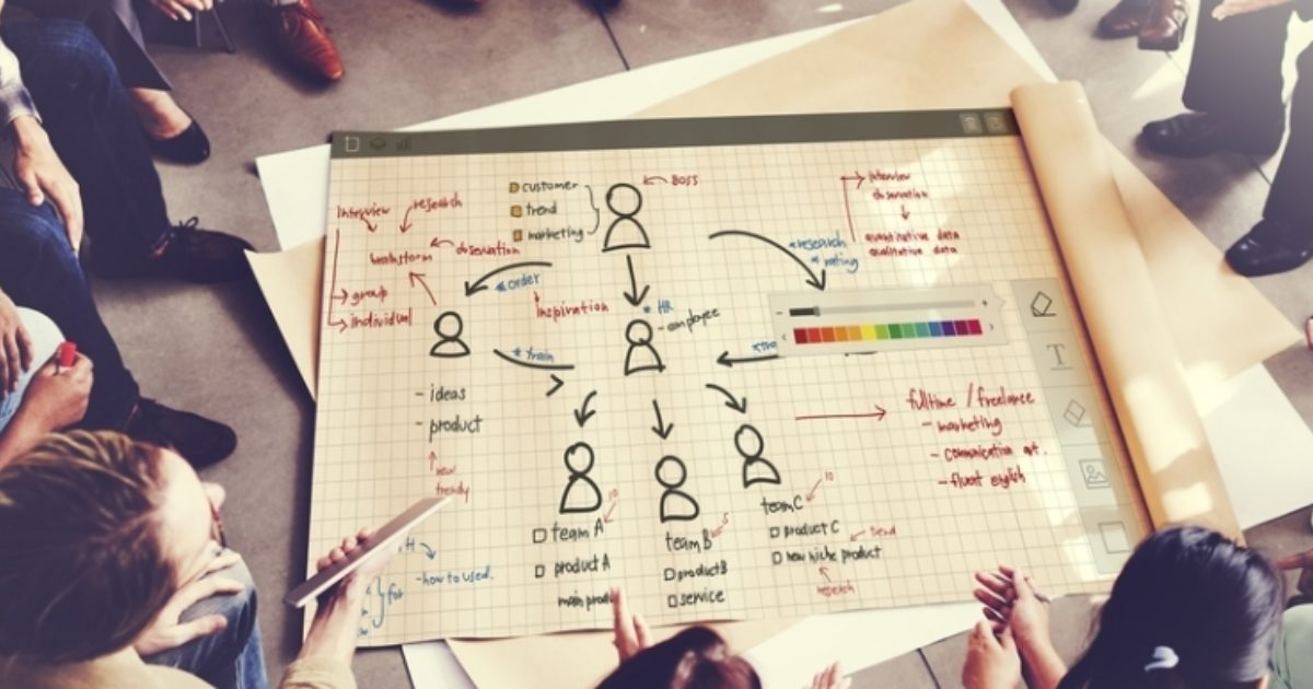 Key Considerations In Organization Design Mentor Global Consultants
