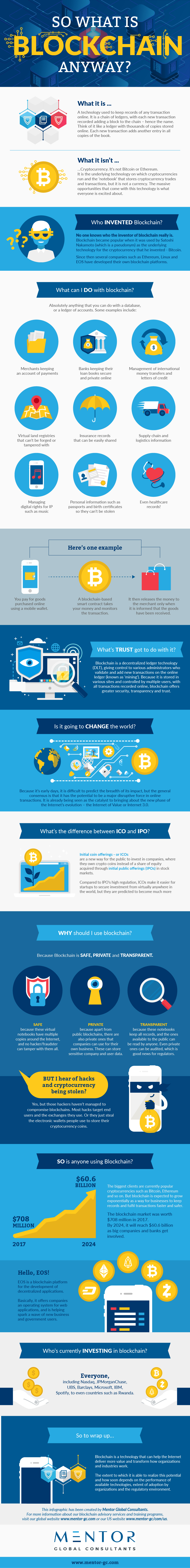 infographic-so-what-is-blockchain-anyway.jpg?mtime=20180930144806#asset:52453