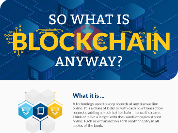 Infographic: So what is Blockchain anyway?